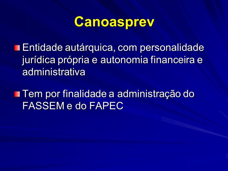 Canoasprev Entidade autárquica, com personalidade jurídica própria e autonomia financeira e administrativa Tem por finalidade a administração do FASSE