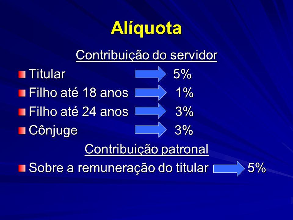 Alíquota Contribuição do servidor Titular 5% Filho até 18 anos 1% Filho até 24 anos 3% Cônjuge 3% Contribuição patronal Sobre a remuneração do titular