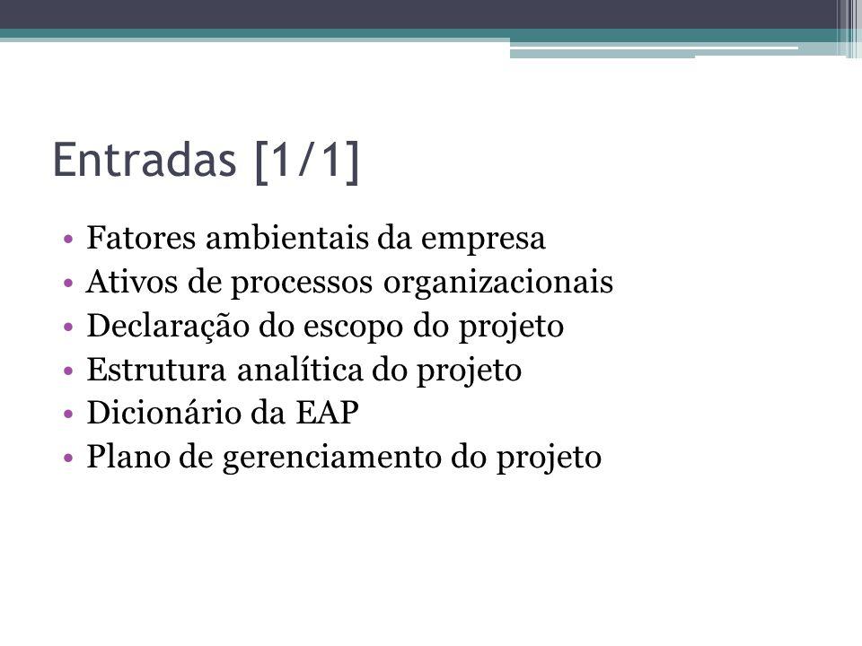 Entradas [1/1] •Fatores ambientais da empresa •Ativos de processos organizacionais •Declaração do escopo do projeto •Estrutura analítica do projeto •Dicionário da EAP •Plano de gerenciamento do projeto