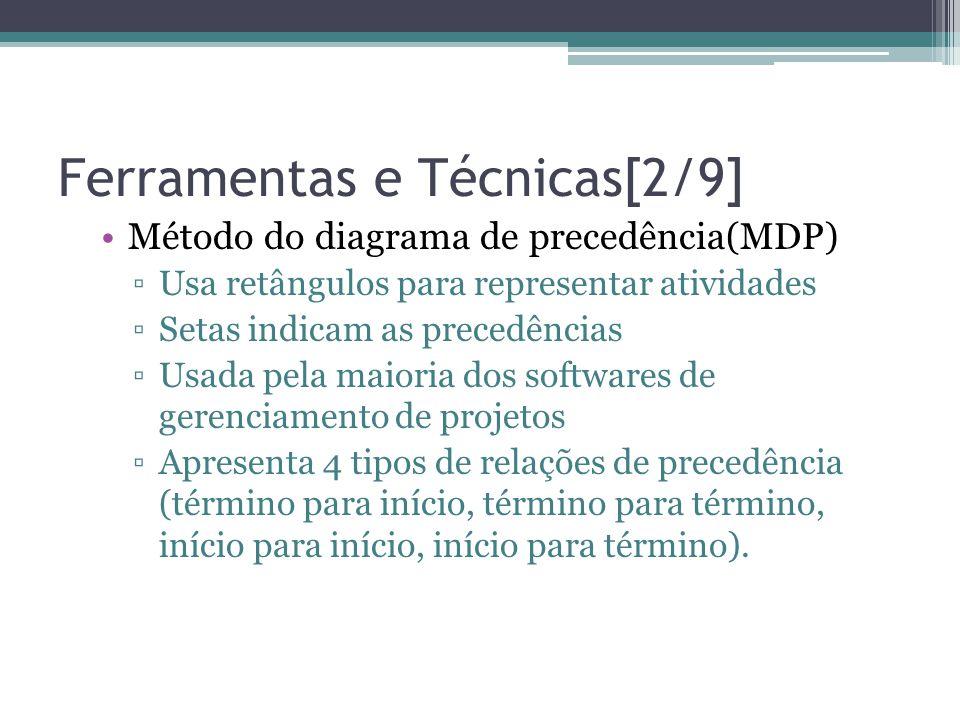 Ferramentas e Técnicas[2/9] •Método do diagrama de precedência(MDP) ▫Usa retângulos para representar atividades ▫Setas indicam as precedências ▫Usada pela maioria dos softwares de gerenciamento de projetos ▫Apresenta 4 tipos de relações de precedência (término para início, término para término, início para início, início para término).