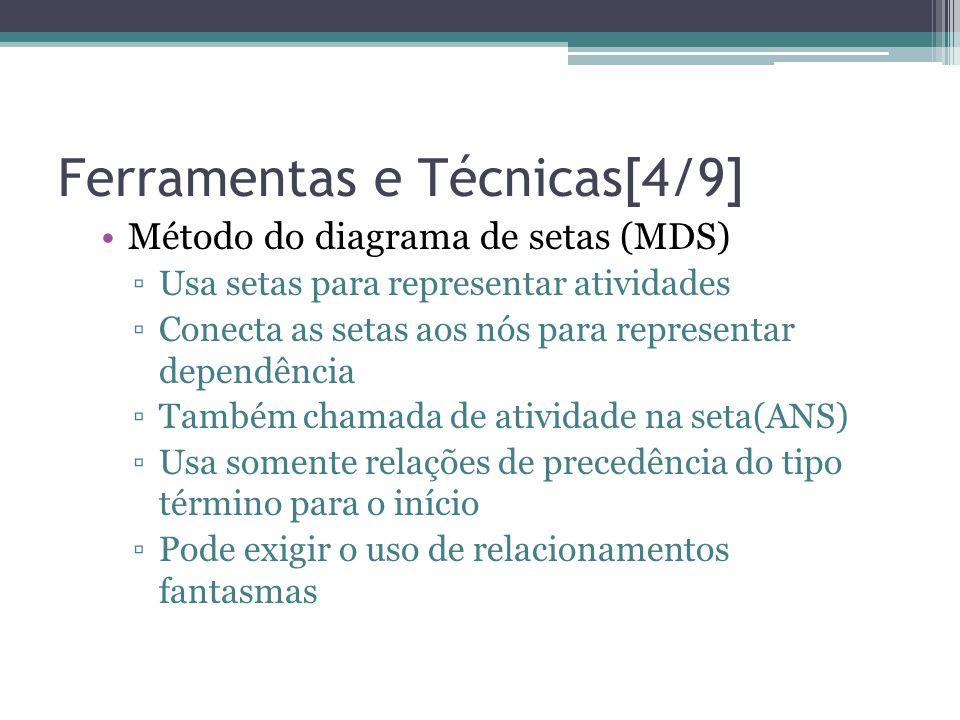 Ferramentas e Técnicas[4/9] •Método do diagrama de setas (MDS) ▫Usa setas para representar atividades ▫Conecta as setas aos nós para representar dependência ▫Também chamada de atividade na seta(ANS) ▫Usa somente relações de precedência do tipo término para o início ▫Pode exigir o uso de relacionamentos fantasmas
