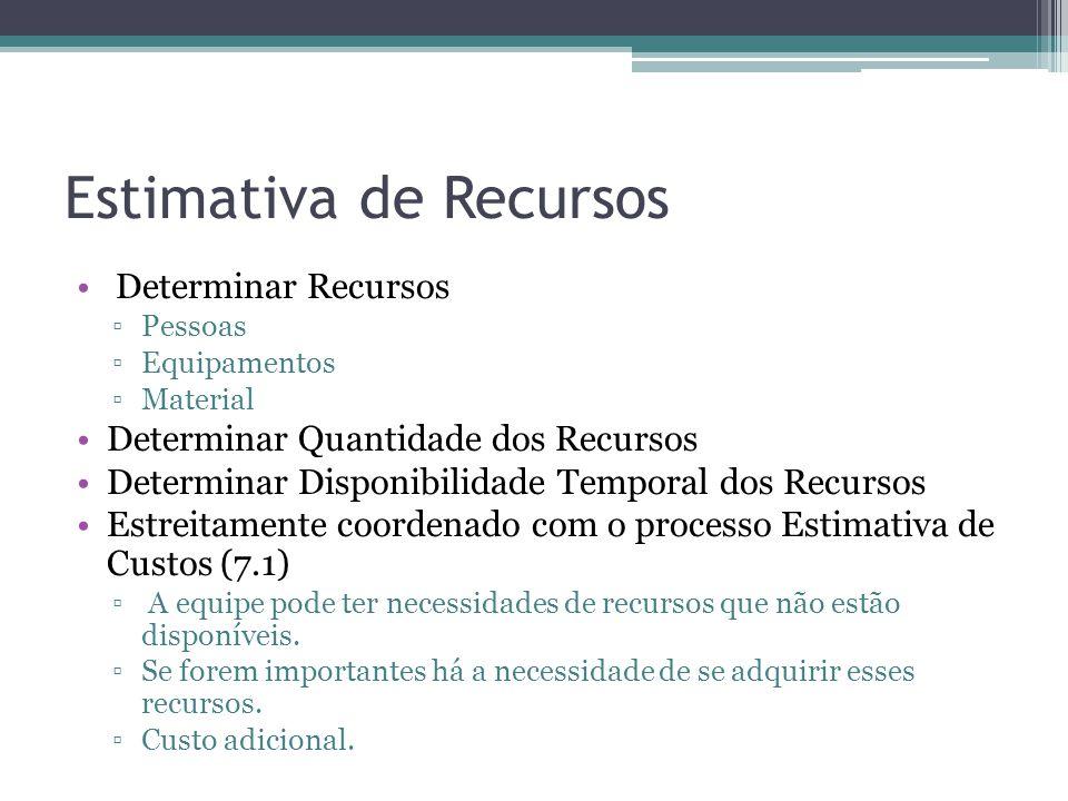 Estimativa de Recursos • Determinar Recursos ▫Pessoas ▫Equipamentos ▫Material •Determinar Quantidade dos Recursos •Determinar Disponibilidade Temporal dos Recursos •Estreitamente coordenado com o processo Estimativa de Custos (7.1) ▫ A equipe pode ter necessidades de recursos que não estão disponíveis.