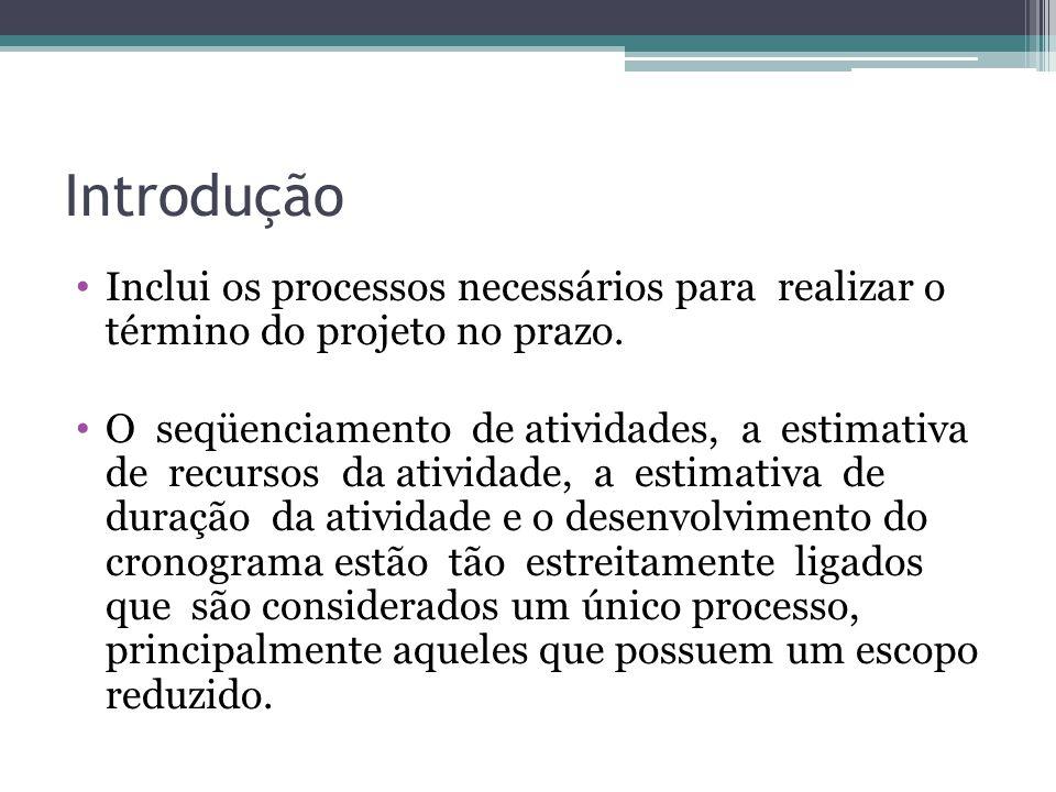 Introdução • Inclui os processos necessários para realizar o término do projeto no prazo.