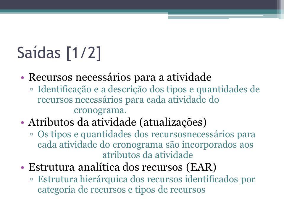Saídas [1/2] •Recursos necessários para a atividade ▫Identificação e a descrição dos tipos e quantidades de recursos necessários para cada atividade do cronograma.