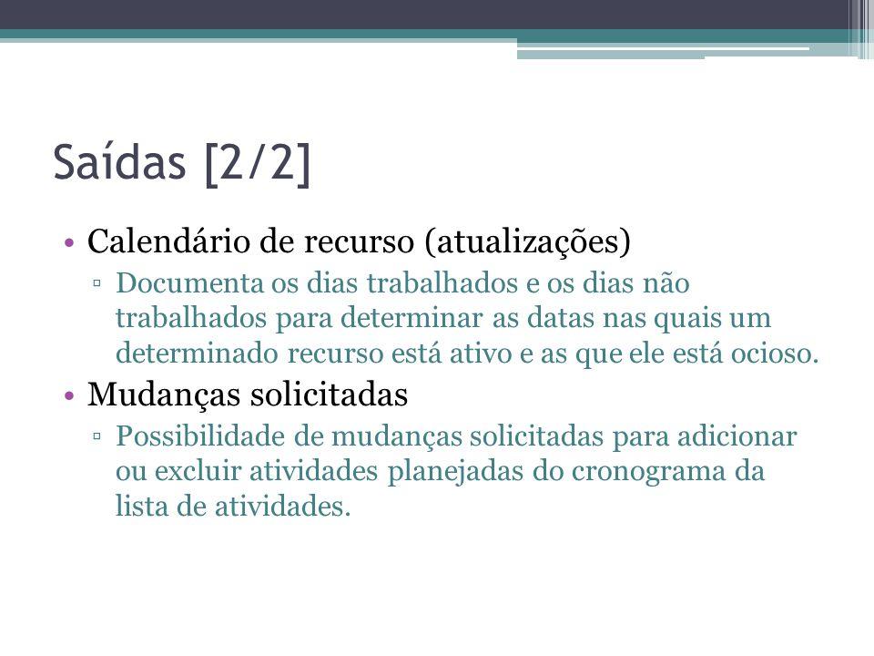 Saídas [2/2] •Calendário de recurso (atualizações) ▫Documenta os dias trabalhados e os dias não trabalhados para determinar as datas nas quais um determinado recurso está ativo e as que ele está ocioso.