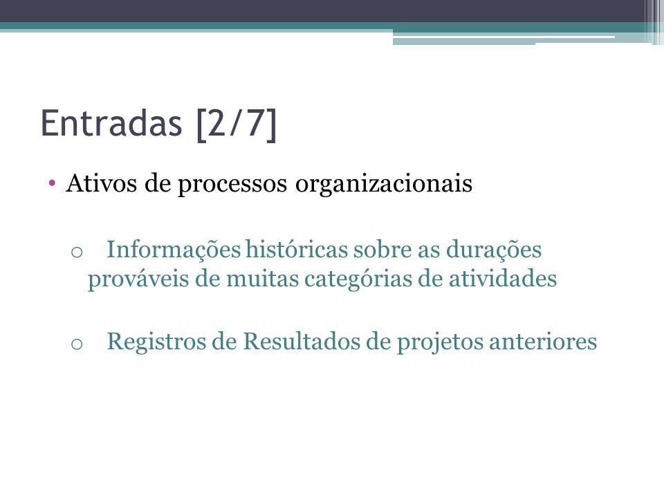 Entradas [2/7] • Ativos de processos organizacionais o Informações históricas sobre as durações prováveis de muitas categórias de atividades o Registros de Resultados de projetos anteriores