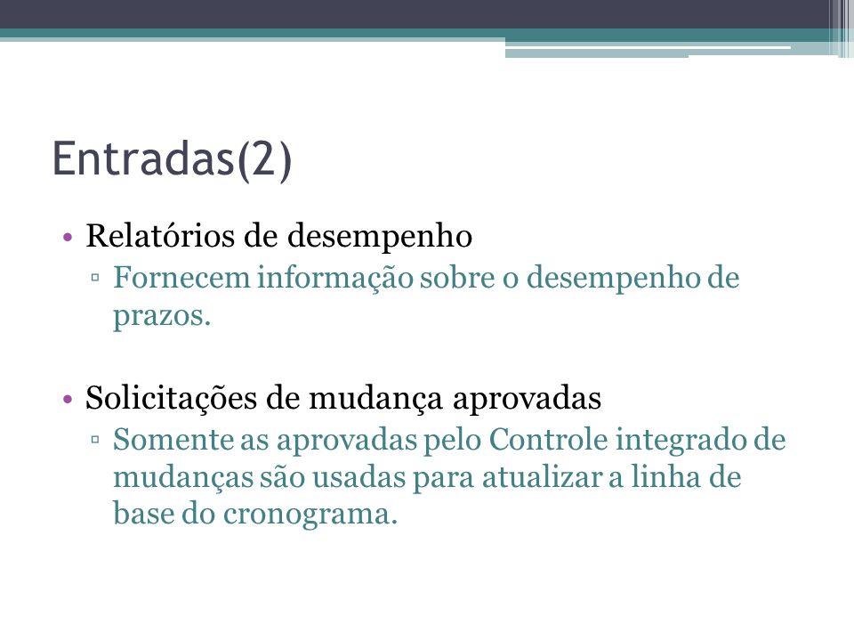 Entradas(2) •Relatórios de desempenho ▫Fornecem informação sobre o desempenho de prazos.