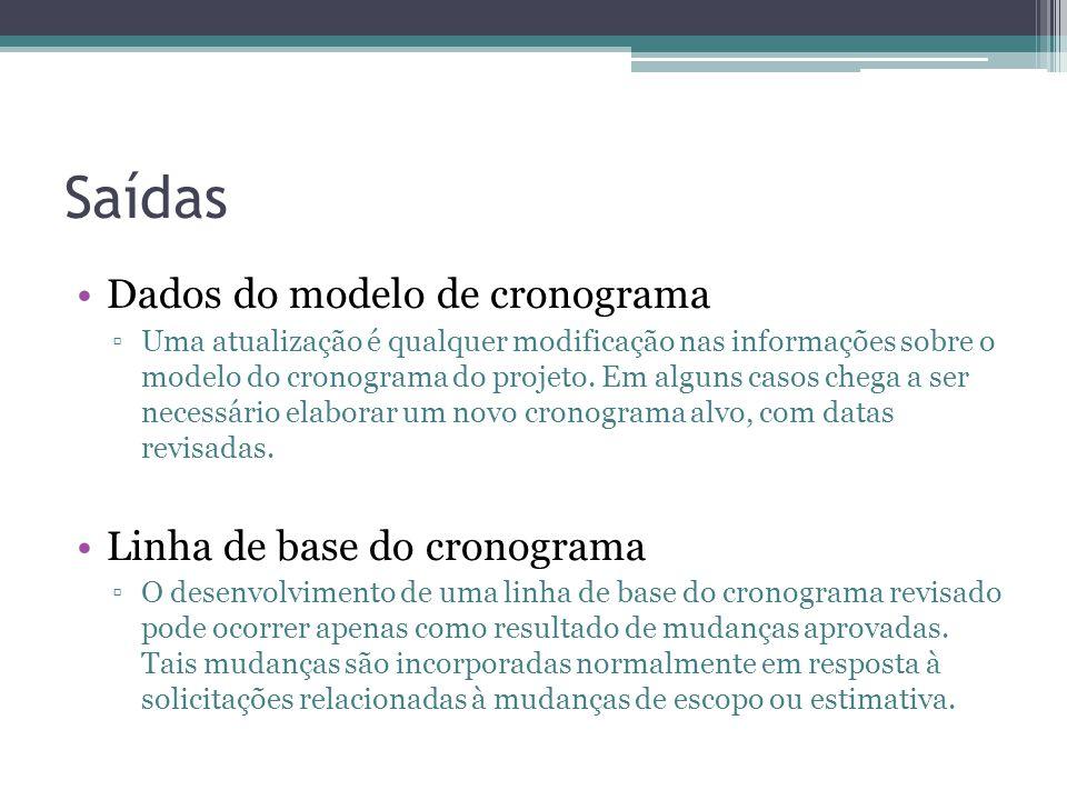 Saídas •Dados do modelo de cronograma ▫Uma atualização é qualquer modificação nas informações sobre o modelo do cronograma do projeto.