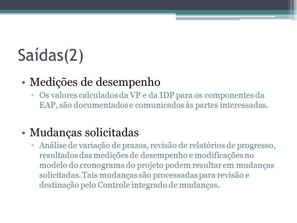 Saídas(2) •Medições de desempenho ▫Os valores calculados da VP e da IDP para os componentes da EAP, são documentados e comunicados às partes interessadas.