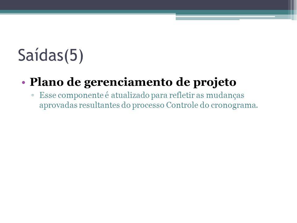Saídas(5) •Plano de gerenciamento de projeto ▫Esse componente é atualizado para refletir as mudanças aprovadas resultantes do processo Controle do cronograma.