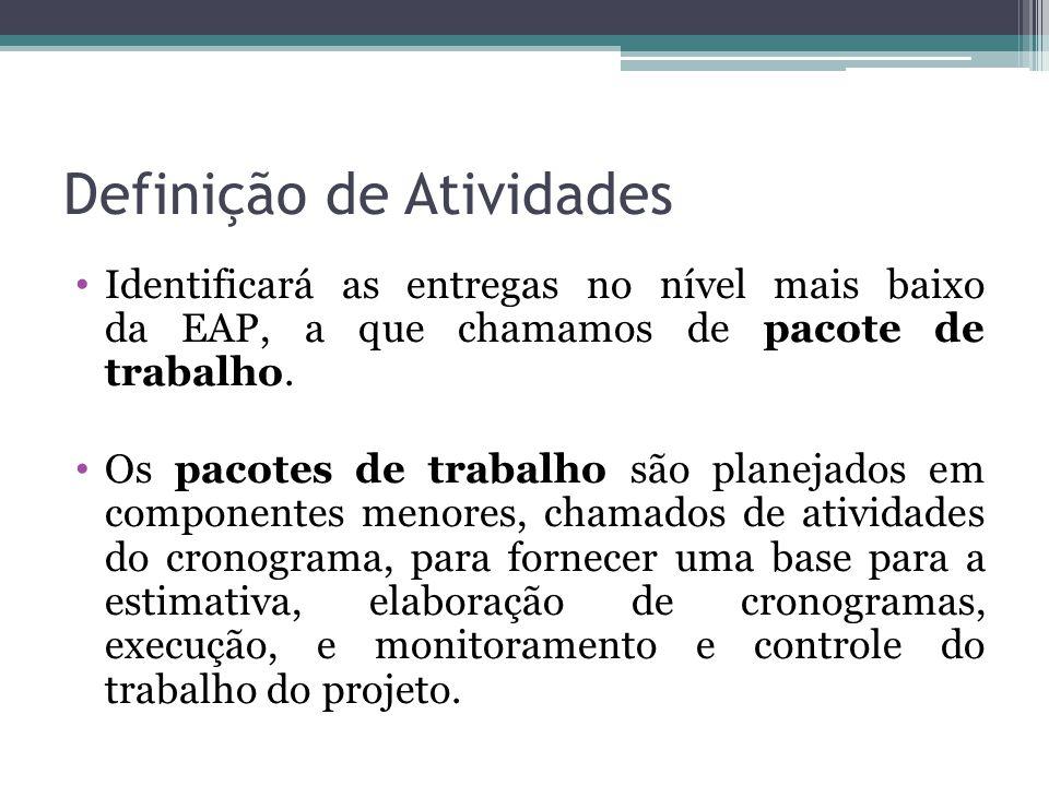 6.2 Seqüenciamento das atividades João Gabriel Monteiro