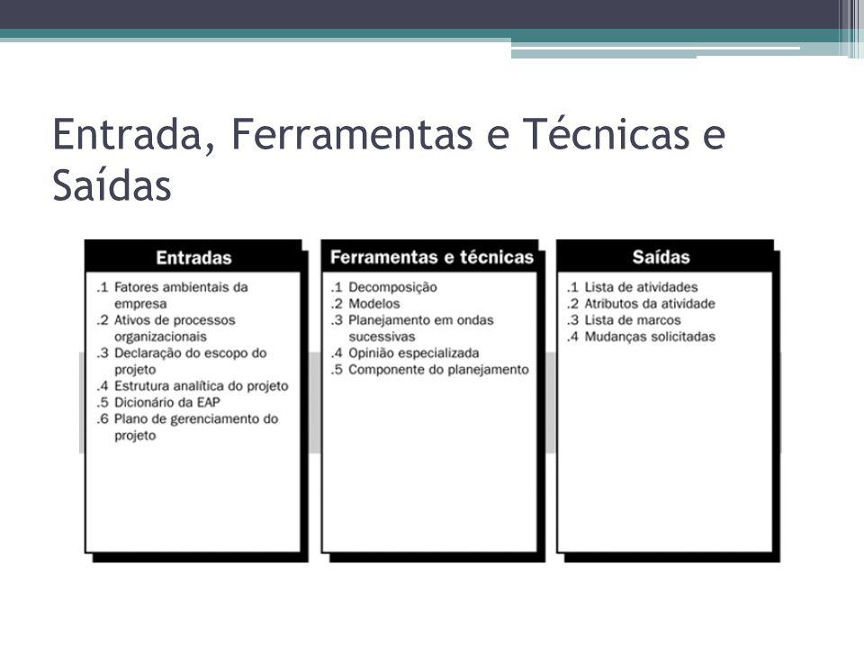 Ferramentas e técnicas(2) •Medição de desempenho ▫Tais técnicas produzem a VP e IDP, utilizados para avaliar a extensão da variação do cronograma que realmente ocorrem.