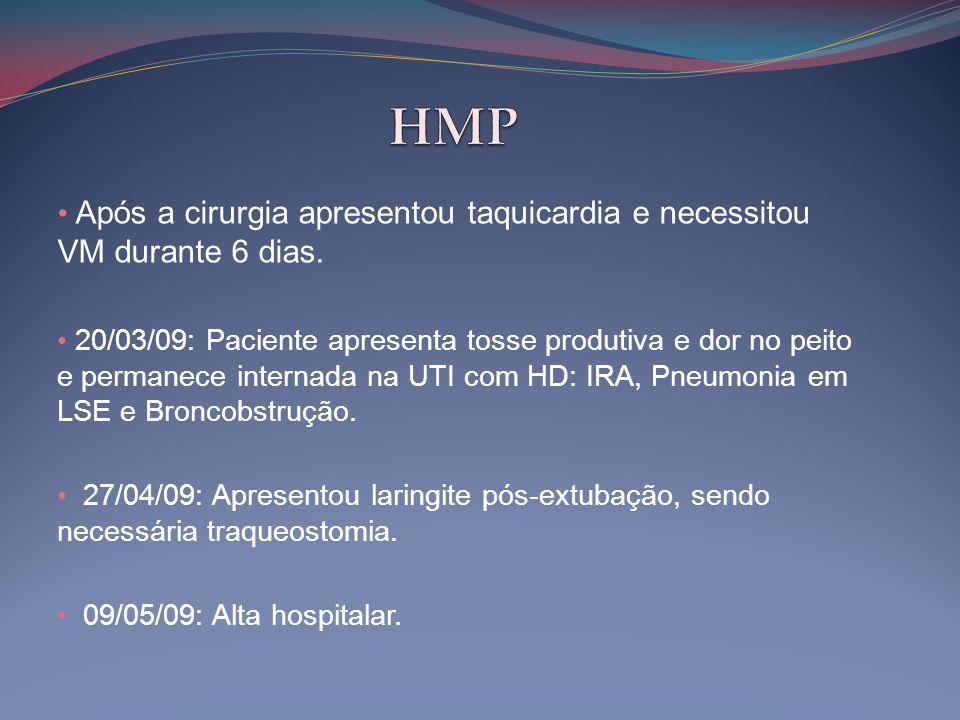 • Após a cirurgia apresentou taquicardia e necessitou VM durante 6 dias. • 20/03/09: Paciente apresenta tosse produtiva e dor no peito e permanece int