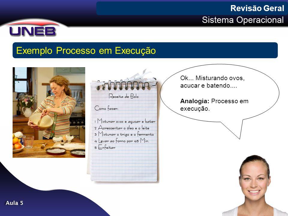 Revisão Geral Exemplo Processo em Execução Ok... Misturando ovos, acucar e batendo.... Analogia: Processo em execução.