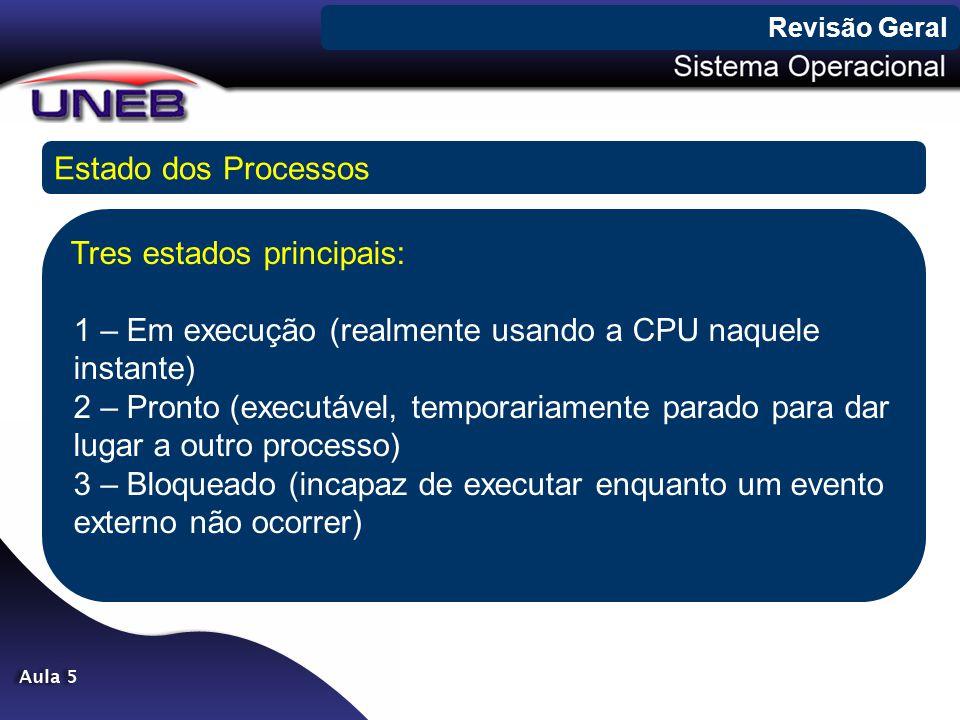 Revisão Geral Estado dos Processos Tres estados principais: 1 – Em execução (realmente usando a CPU naquele instante) 2 – Pronto (executável, temporar