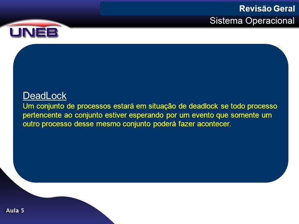 DeadLock Um conjunto de processos estará em situação de deadlock se todo processo pertencente ao conjunto estiver esperando por um evento que somente