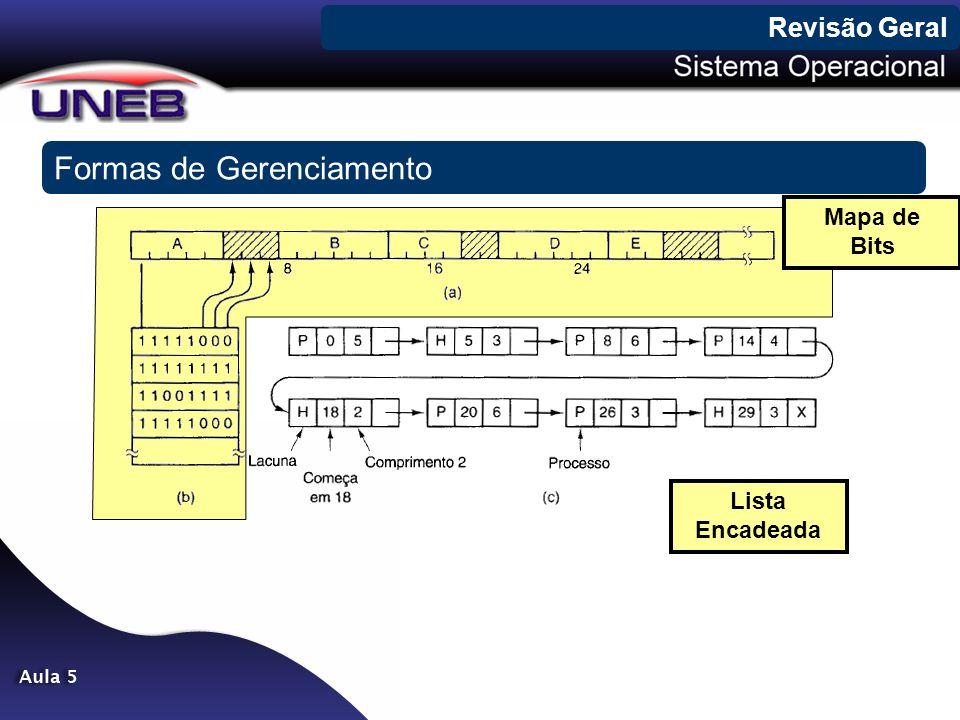 Revisão Geral Formas de Gerenciamento Mapa de Bits Lista Encadeada