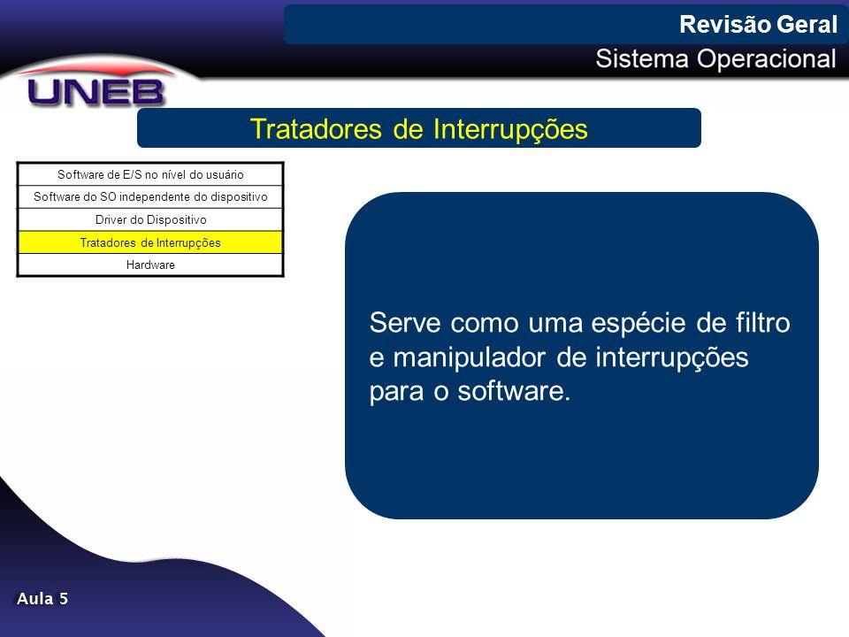 Revisão Geral Tratadores de Interrupções Software de E/S no nível do usuário Software do SO independente do dispositivo Driver do Dispositivo Tratador