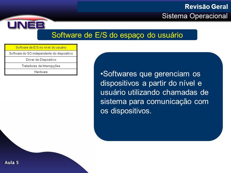 Revisão Geral Software de E/S do espaço do usuário Software de E/S no nível do usuário Software do SO independente do dispositivo Driver do Dispositiv