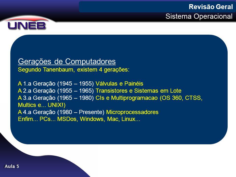 Gerações de Computadores Segundo Tanenbaum, existem 4 gerações: A 1.a Geração (1945 – 1955) Válvulas e Painéis A 2.a Geração (1955 – 1965) Transistore