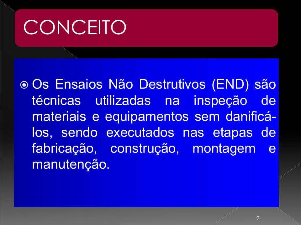 CONCEITO  Os Ensaios Não Destrutivos (END) são técnicas utilizadas na inspeção de materiais e equipamentos sem danificá- los, sendo executados nas et