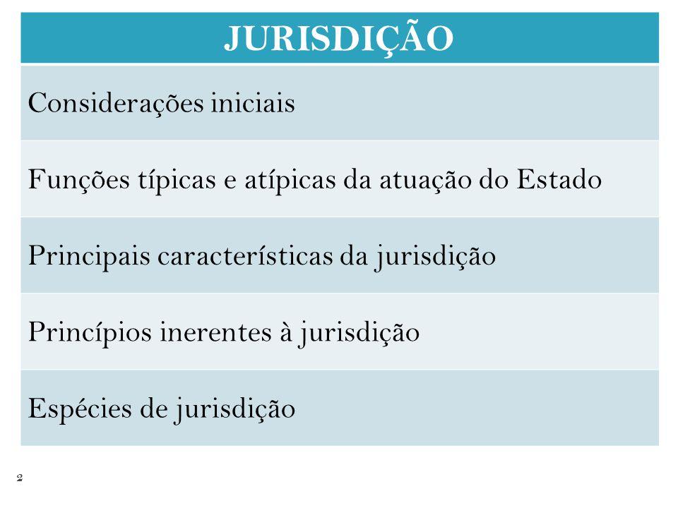 2 JURISDIÇÃO Considerações iniciais Funções típicas e atípicas da atuação do Estado Principais características da jurisdição Princípios inerentes à jurisdição Espécies de jurisdição