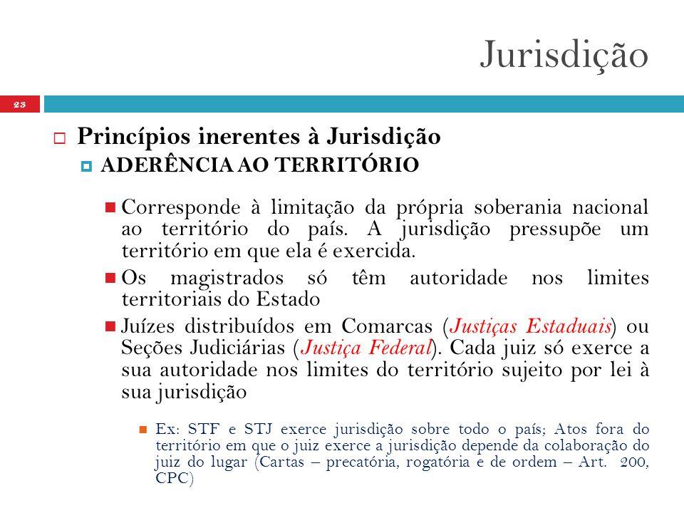 Jurisdição 23  Princípios inerentes à Jurisdição  ADERÊNCIA AO TERRITÓRIO  Corresponde à limitação da própria soberania nacional ao território do p