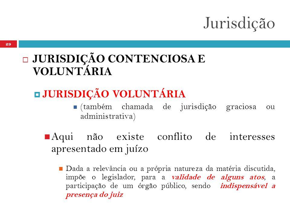 Jurisdição 29  JURISDIÇÃO CONTENCIOSA E VOLUNTÁRIA  JURISDIÇÃO VOLUNTÁRIA  (também chamada de jurisdição graciosa ou administrativa)  Aqui não exi