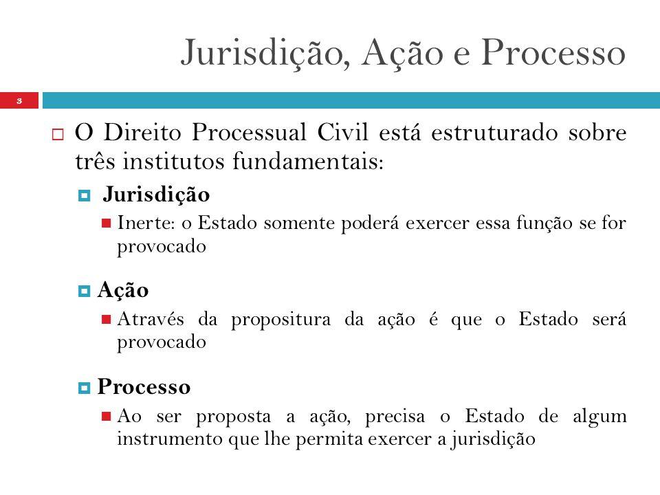 Jurisdição, Ação e Processo 3  O Direito Processual Civil está estruturado sobre três institutos fundamentais:  Jurisdição  Inerte: o Estado soment
