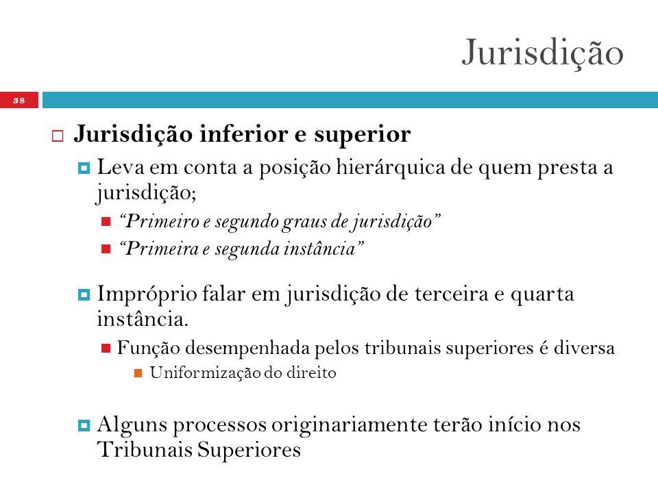 """Jurisdição 38  Jurisdição inferior e superior  Leva em conta a posição hierárquica de quem presta a jurisdição;  """"Primeiro e segundo graus de juris"""
