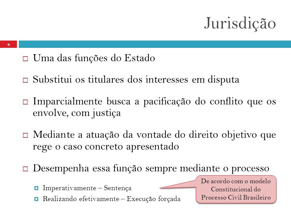 Jurisdição 4  Uma das funções do Estado  Substitui os titulares dos interesses em disputa  Imparcialmente busca a pacificação do conflito que os en