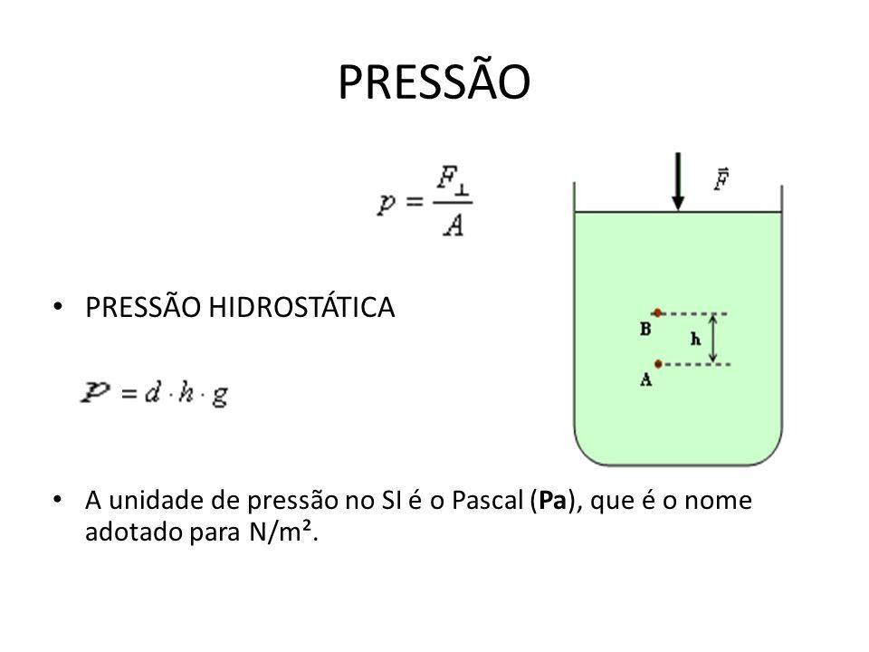 PRESSÃO • PRESSÃO HIDROSTÁTICA • A unidade de pressão no SI é o Pascal (Pa), que é o nome adotado para N/m².