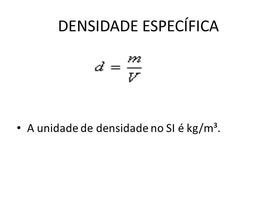 DENSIDADE ESPECÍFICA • A unidade de densidade no SI é kg/m³.