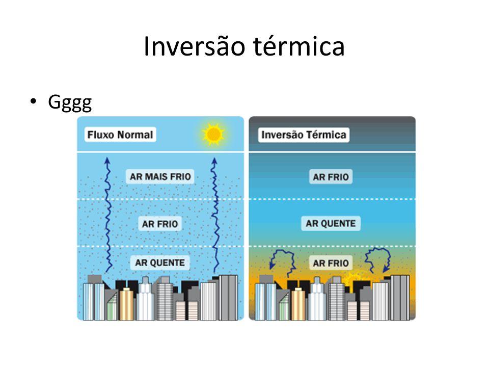 Inversão térmica • Gggg