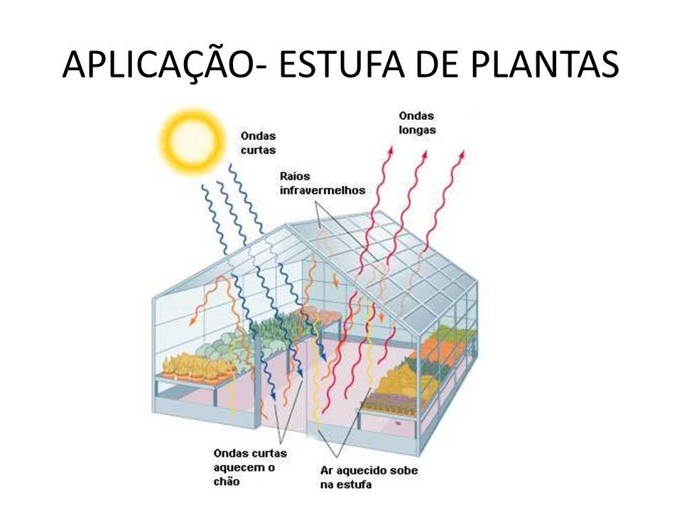 APLICAÇÃO- ESTUFA DE PLANTAS