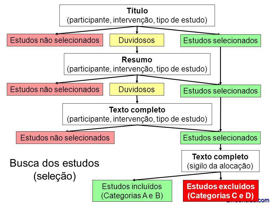 Evidências.com 15/25 Resumo (participante, intervenção, tipo de estudo) DuvidososEstudos não selecionados Texto completo (participante, intervenção, t