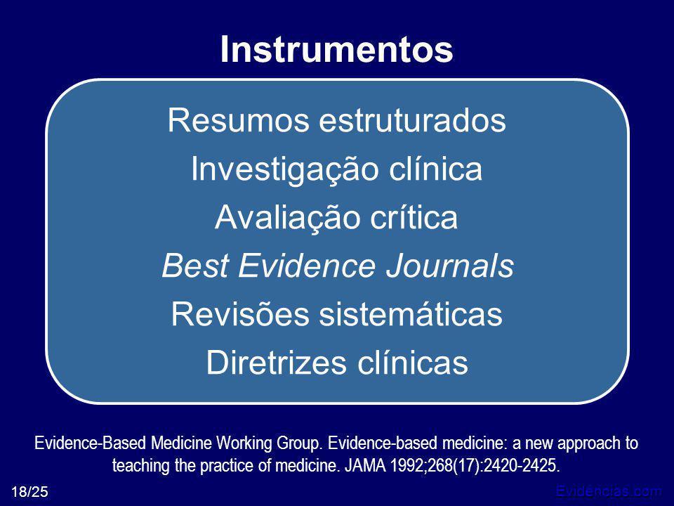 Evidências.com 18/25 Instrumentos Resumos estruturados Investigação clínica Avaliação crítica Best Evidence Journals Revisões sistemáticas Diretrizes