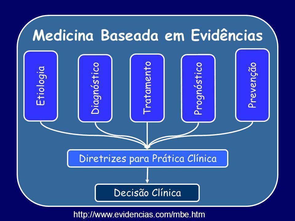 Medicina Baseada em Evidências Diagnóstico Prognóstico Prevenção Etiologia Tratamento Diretrizes para Prática Clínica Decisão Clínica http://www.evide