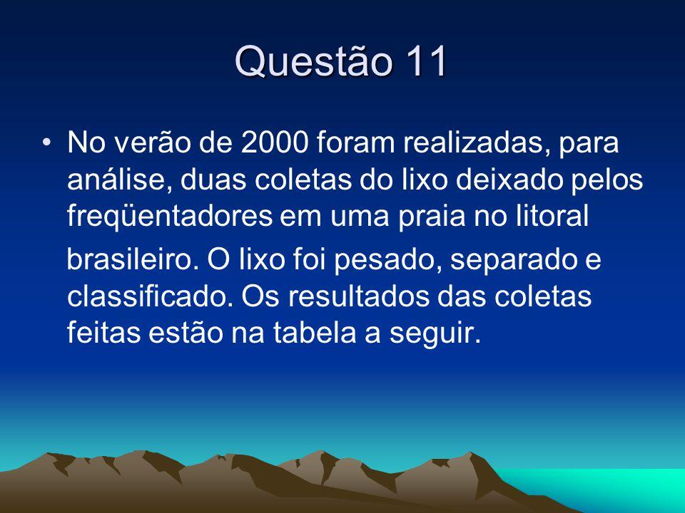 Questão 11 •No verão de 2000 foram realizadas, para análise, duas coletas do lixo deixado pelos freqüentadores em uma praia no litoral brasileiro. O l