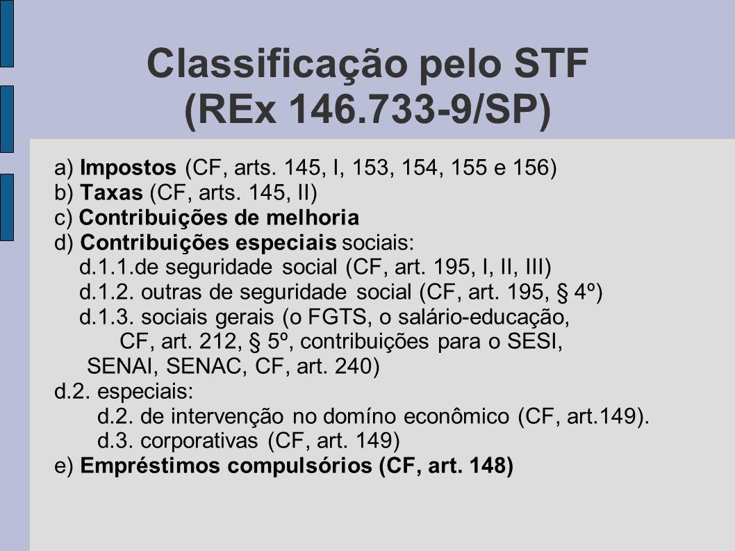 Classificação pelo STF (REx 146.733-9/SP) a) Impostos (CF, arts.