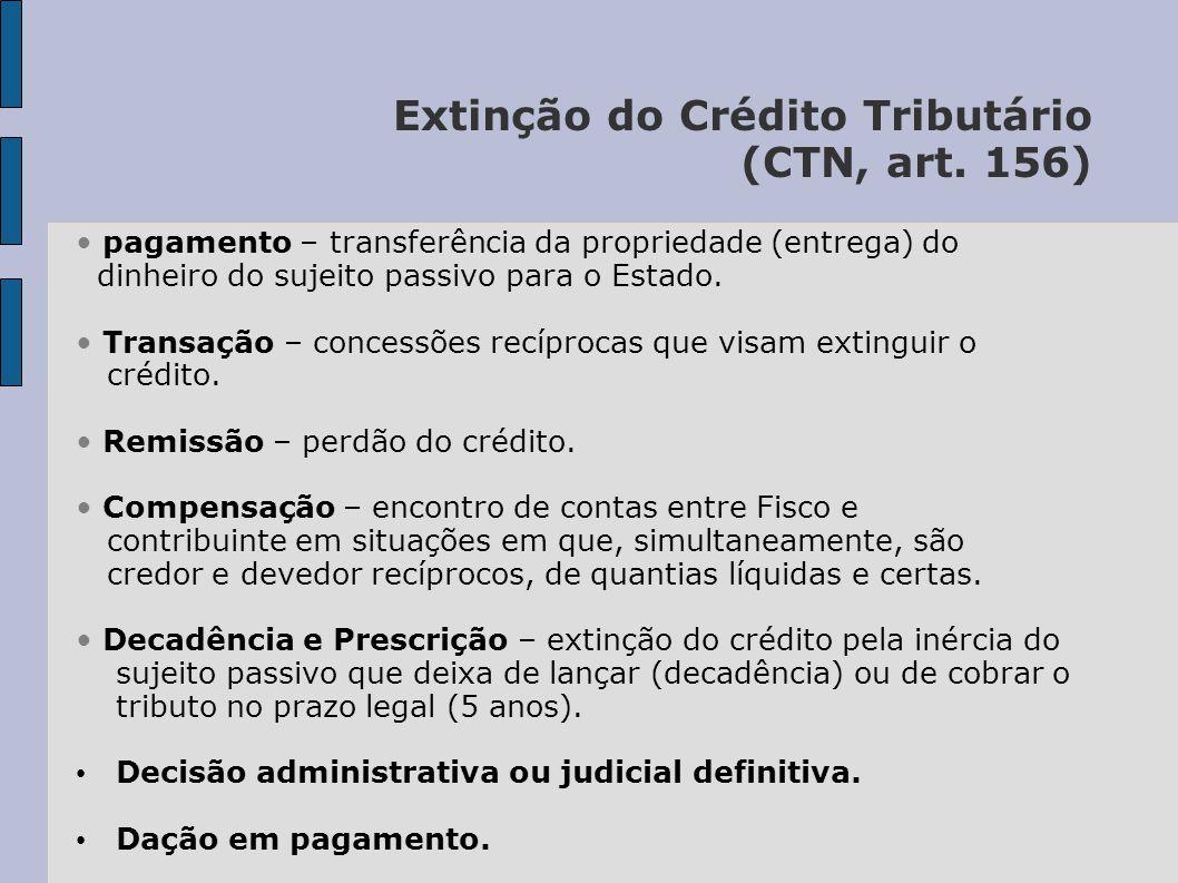 Extinção do Crédito Tributário (CTN, art.
