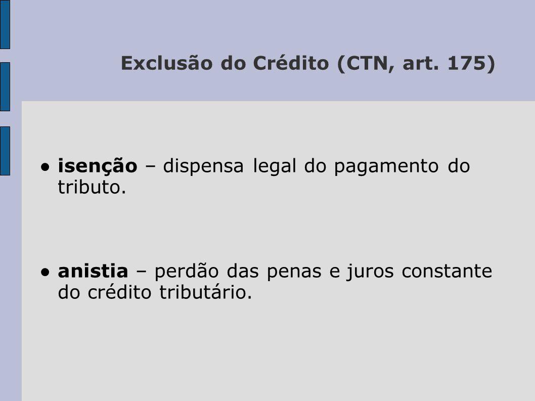 Exclusão do Crédito (CTN, art.175) ● isenção – dispensa legal do pagamento do tributo.