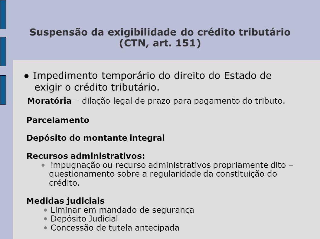Suspensão da exigibilidade do crédito tributário (CTN, art.
