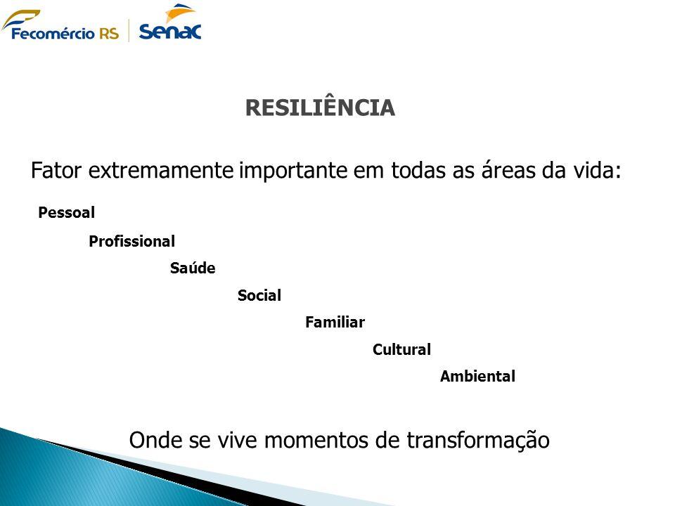 RESILIÊNCIA Fator extremamente importante em todas as áreas da vida: Pessoal Profissional Saúde Social Familiar Cultural Ambiental Onde se vive moment