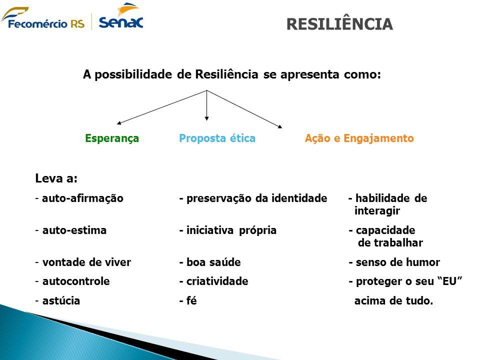 RESILIÊNCIA A possibilidade de Resiliência se apresenta como: EsperançaProposta ética Ação e Engajamento Leva a: - auto-afirmação- preservação da iden