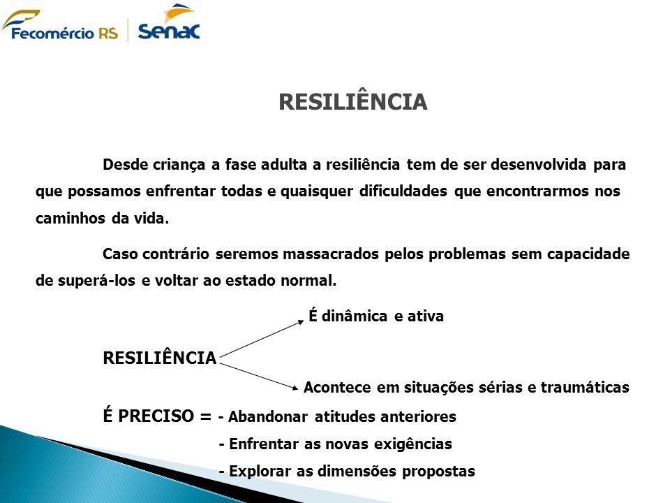RESILIÊNCIA Desde criança a fase adulta a resiliência tem de ser desenvolvida para que possamos enfrentar todas e quaisquer dificuldades que encontrar