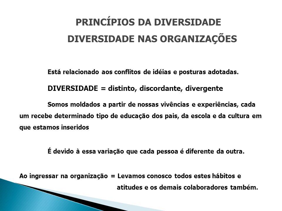PRINCÍPIOS DA DIVERSIDADE DIVERSIDADE NAS ORGANIZAÇÕES Está relacionado aos conflitos de idéias e posturas adotadas. DIVERSIDADE = distinto, discordan