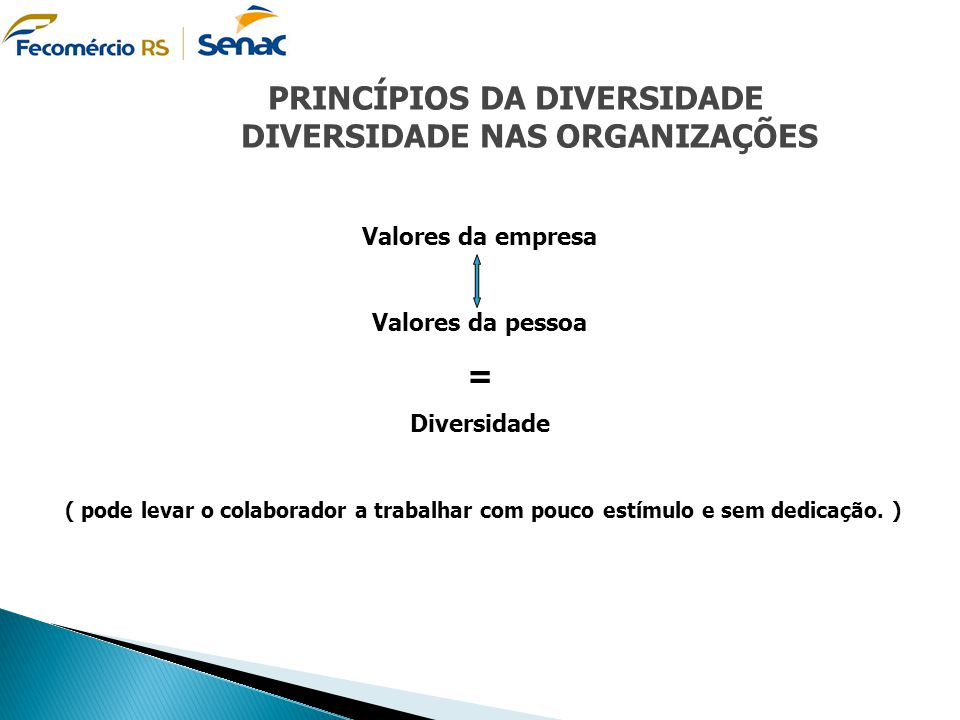 PRINCÍPIOS DA DIVERSIDADE DIVERSIDADE NAS ORGANIZAÇÕES Valores da empresa Valores da pessoa = Diversidade ( pode levar o colaborador a trabalhar com p