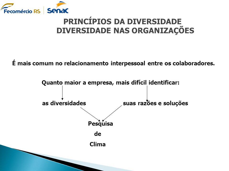PRINCÍPIOS DA DIVERSIDADE DIVERSIDADE NAS ORGANIZAÇÕES É mais comum no relacionamento interpessoal entre os colaboradores. Quanto maior a empresa, mai