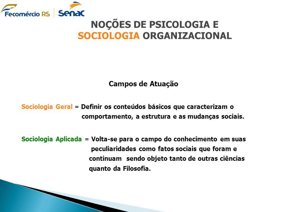NOÇÕES DE PSICOLOGIA E SOCIOLOGIA ORGANIZACIONAL Campos de Atuação Sociologia Geral = Definir os conteúdos básicos que caracterizam o comportamento, a